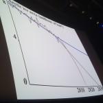 Hans Rosling slide